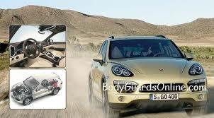 Тренування водіння. Моделювання ситуацій. Поранення в руку чи в ногу охоронця під час керування автомобілем.