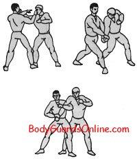 Одні з найпоширеніших прийомів рукопашного бою, що застосовуються тілоохоронцем.