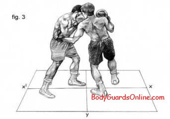 Бокс - прописні істини