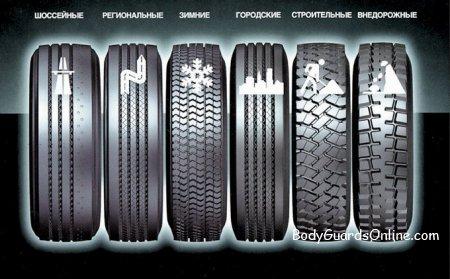 Поради у виборі зимової гуми