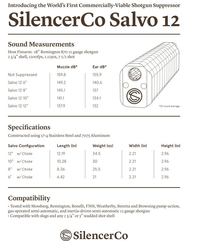 Глушитель для дробовика 12 калибра - SilencerCo Salvo 12 в свободной продаже для всех желающих